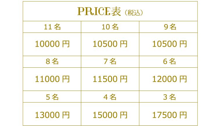 PRICE表(税込)
