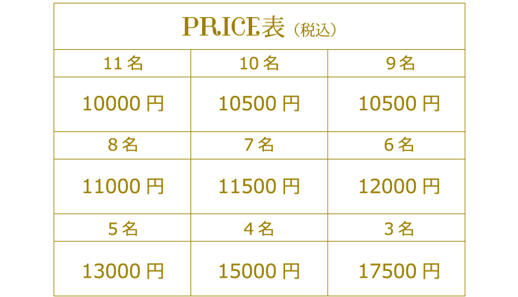 PRICE表(税別)