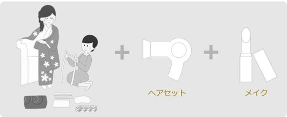 着付けのみ お1人様あたり ¥3,500(税込)着付け + ヘアメイク お1人様あたり¥7,500(税込)